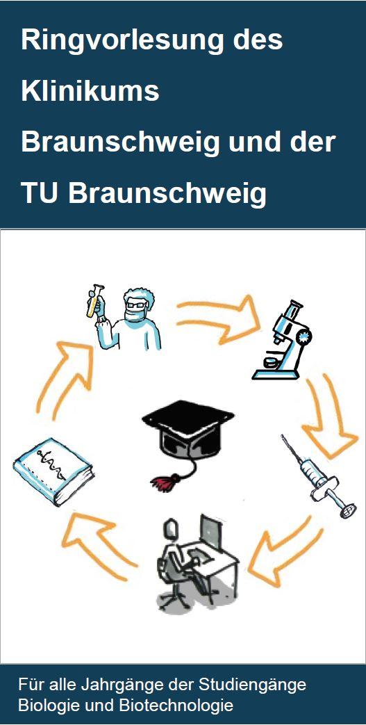 Ringvorlesung des Klinikums Braunschweig und der TU Braunschweig